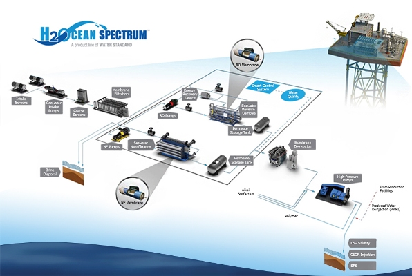 water standard H2oceanspectrum