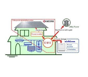 KYOCERA_EMS_schematic